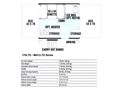 2013 Flagstaff Tent Trailer Layout